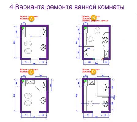 планирование ремонта ванной комнаты