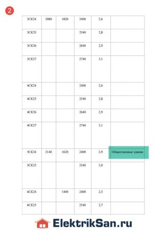 таблицы размеров сантехкабин