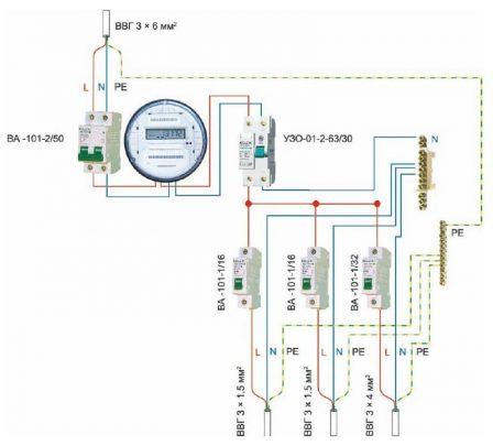 Фото схемы установки узо
