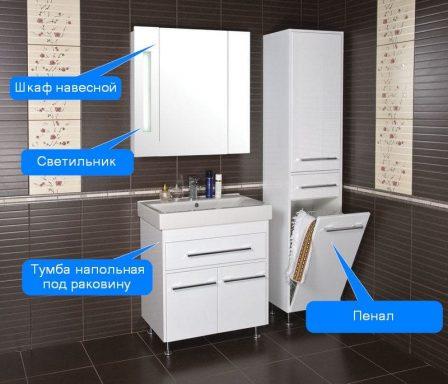 Мебельный комплект для ванной