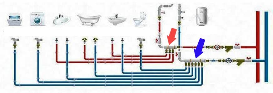 Схема водоснабжения с коллекторами
