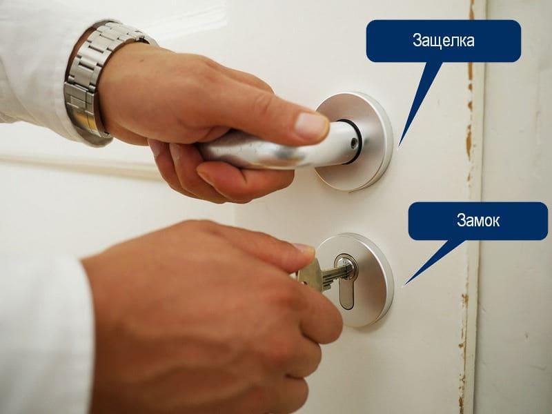 Как выбрать дверную защёлку