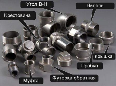 Базовые фасонные части