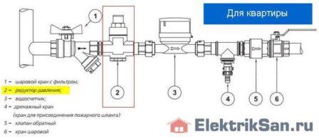 схема установки редуктора в квартире